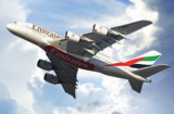 No dramas for aircraft leasing funds