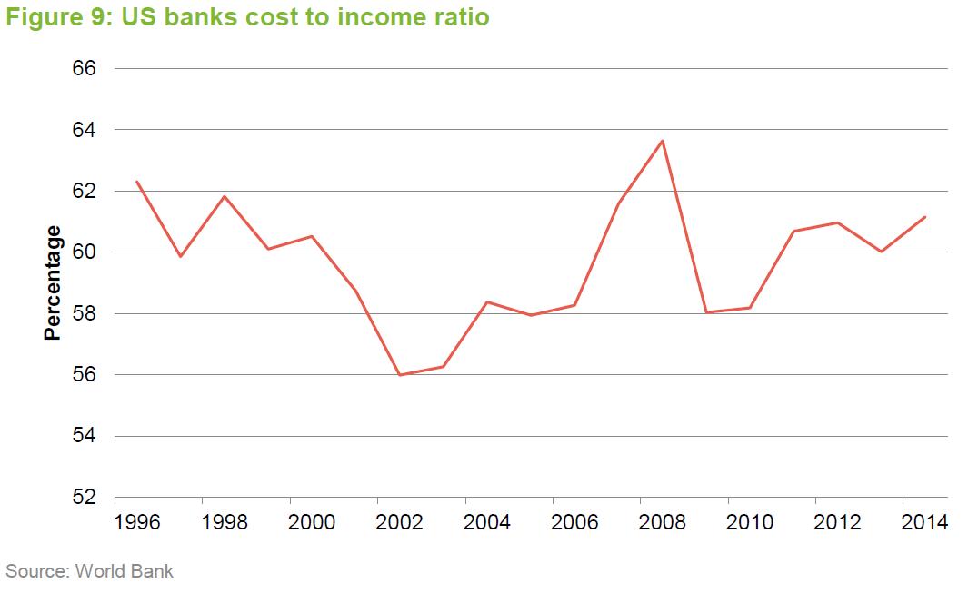 Polar Capital Global Financials Trust - Don't fear a slowing